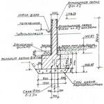ландшафтное проектирование: схема подпорных стенок.